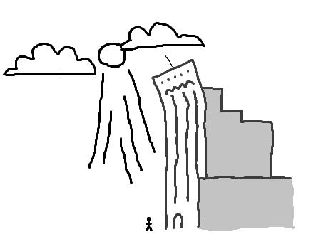temp2